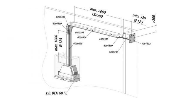 Berbel - Abluftset III Flach 125 2x