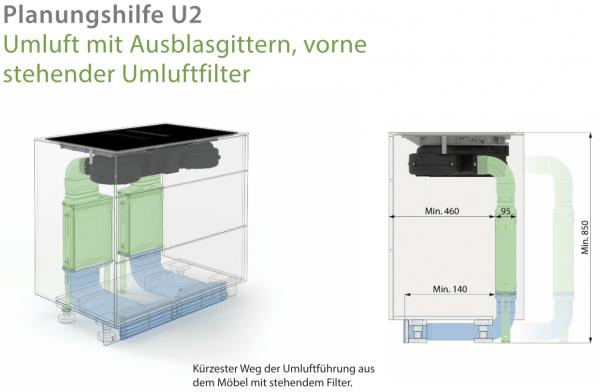 berbel Ausblasgitter-Set Umluft U2