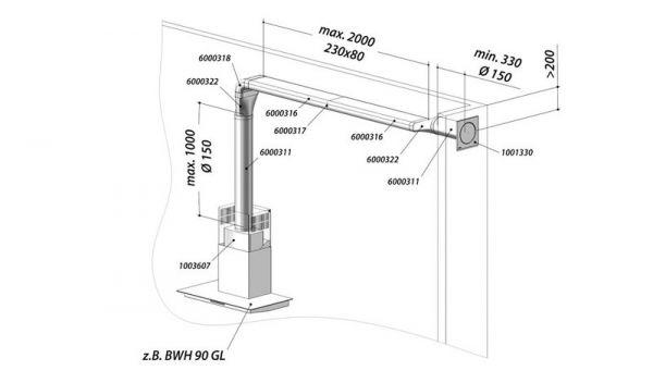 Berbel-Abluftset ECO III Flach150 doppelt