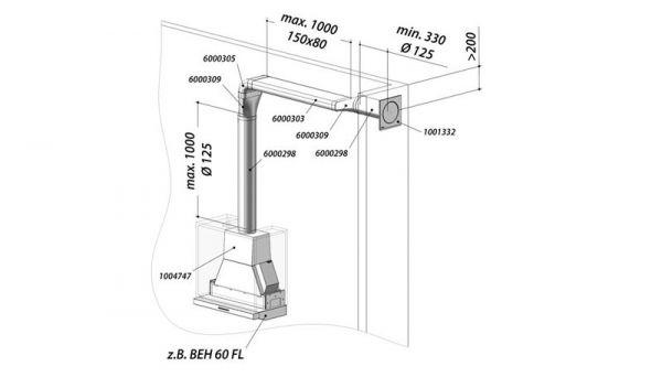 Berbel - Abluftset ECO II Flach 125