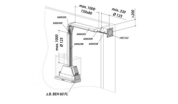 Berbel - Abluftset II Flach 125