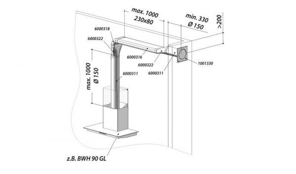 Berbel - Abluftset II Flach 150