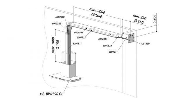 Berbel - Abluftset III Flach 150 2x