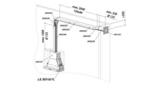 Berbel-Abluftset ECO III Flach125 doppelt